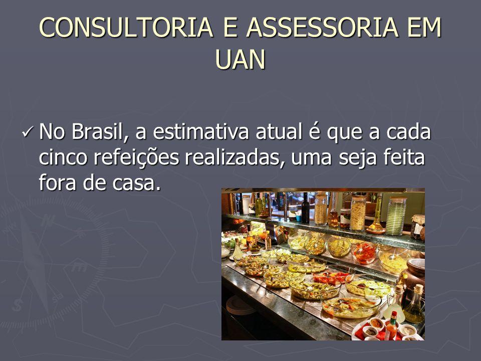 No Brasil, a estimativa atual é que a cada cinco refeições realizadas, uma seja feita fora de casa. No Brasil, a estimativa atual é que a cada cinco r