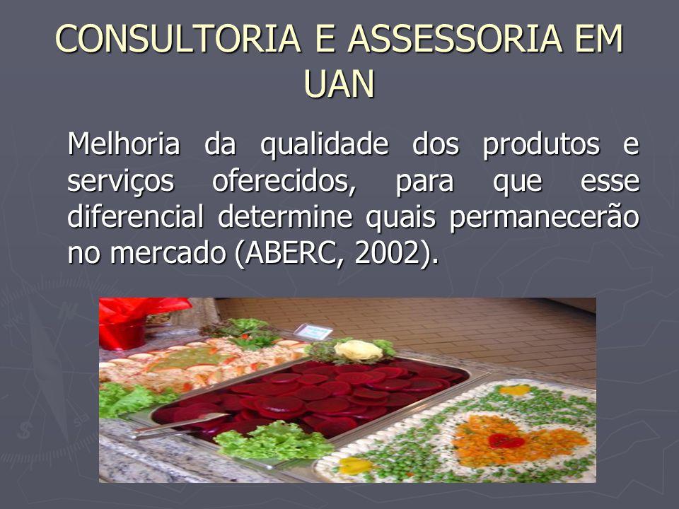CONSULTORIA E ASSESSORIA EM UAN PONTOS PRIMORDIAIS PARA A QUALIDADE DO SERVIÇO: PONTOS PRIMORDIAIS PARA A QUALIDADE DO SERVIÇO: Bom planejamento (cardápio, compras); Bom planejamento (cardápio, compras); Alimento (qualidade nutricional e sensorial); Alimento (qualidade nutricional e sensorial); Segurança (qualidade higiênico-sanitária); Segurança (qualidade higiênico-sanitária);