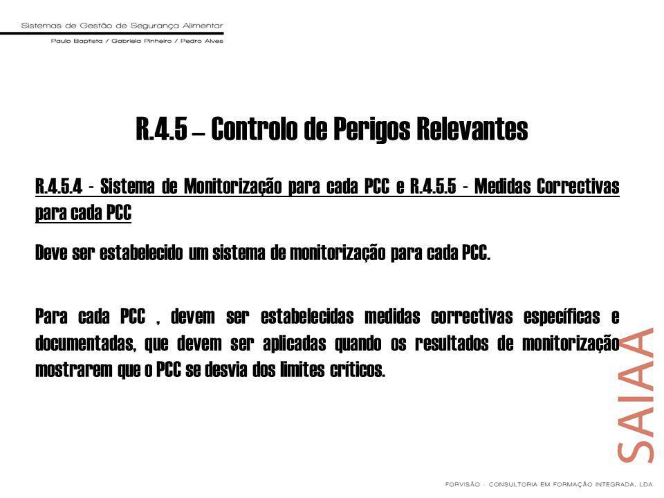 R.4.5.4 - Sistema de Monitorização para cada PCC e R.4.5.5 - Medidas Correctivas para cada PCC Deve ser estabelecido um sistema de monitorização para cada PCC.