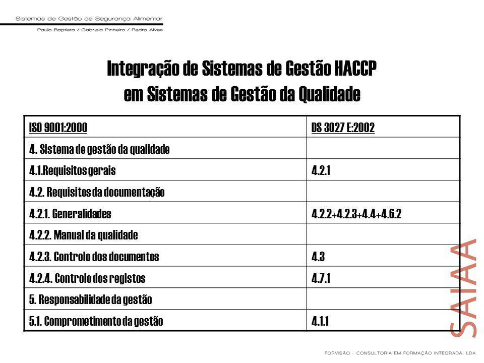 Integração de Sistemas de Gestão HACCP em Sistemas de Gestão da Qualidade ISO 9001:2000DS 3027 E:2002 4.
