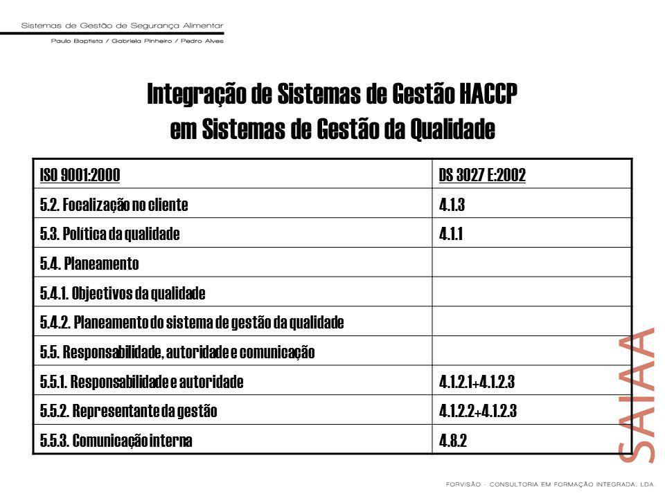 ISO 9001:2000DS 3027 E:2002 5.2. Focalização no cliente4.1.3 5.3. Política da qualidade4.1.1 5.4. Planeamento 5.4.1. Objectivos da qualidade 5.4.2. Pl