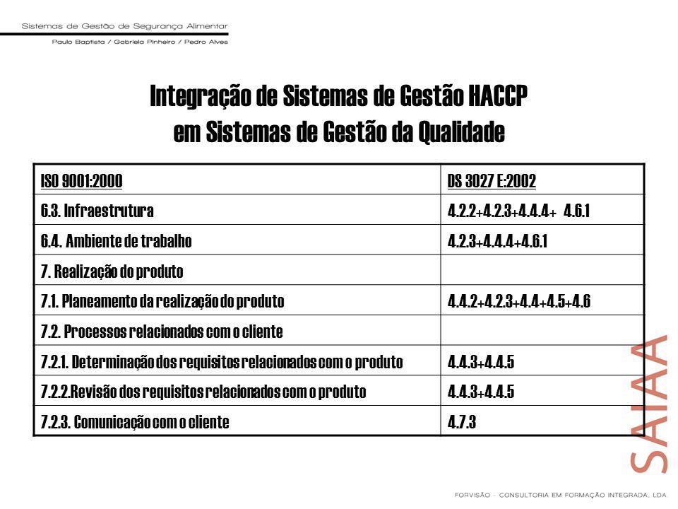 ISO 9001:2000DS 3027 E:2002 6.3. Infraestrutura4.2.2+4.2.3+4.4.4+ 4.6.1 6.4. Ambiente de trabalho4.2.3+4.4.4+4.6.1 7. Realização do produto 7.1. Plane