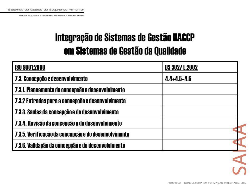 ISO 9001:2000DS 3027 E:2002 7.3. Concepção e desenvolvimento4.4+4.5+4.6 7.3.1. Planeamento da concepção e desenvolvimento 7.3.2 Entradas para a concep