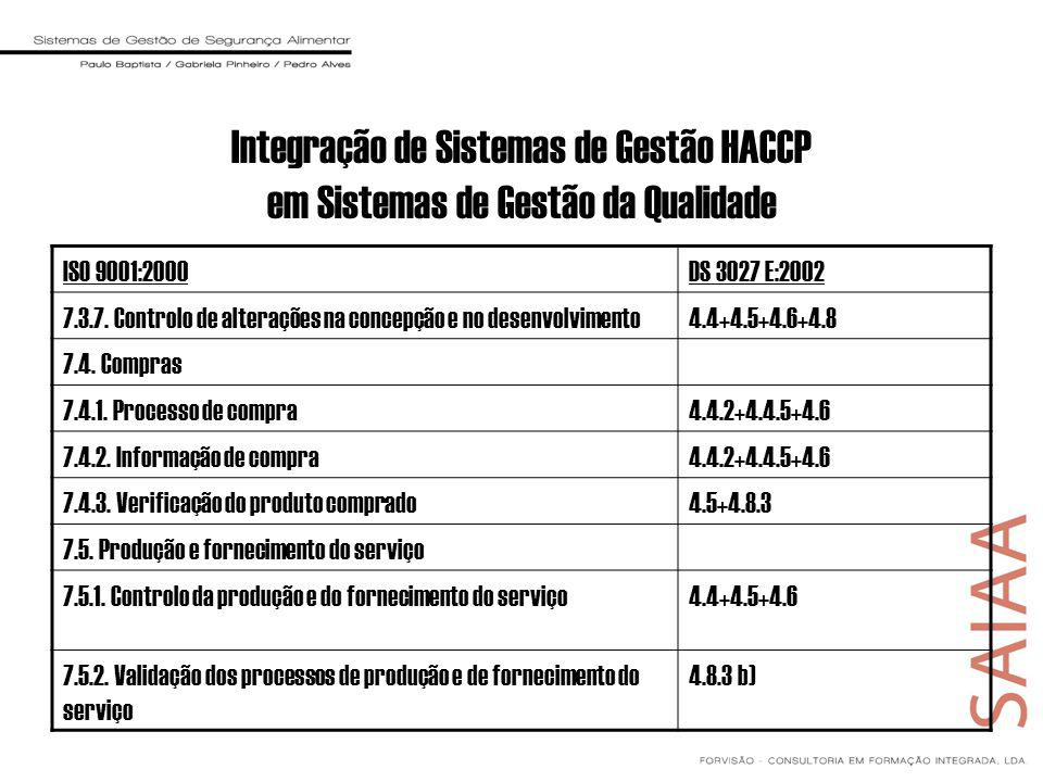 ISO 9001:2000DS 3027 E:2002 7.3.7. Controlo de alterações na concepção e no desenvolvimento4.4+4.5+4.6+4.8 7.4. Compras 7.4.1. Processo de compra4.4.2