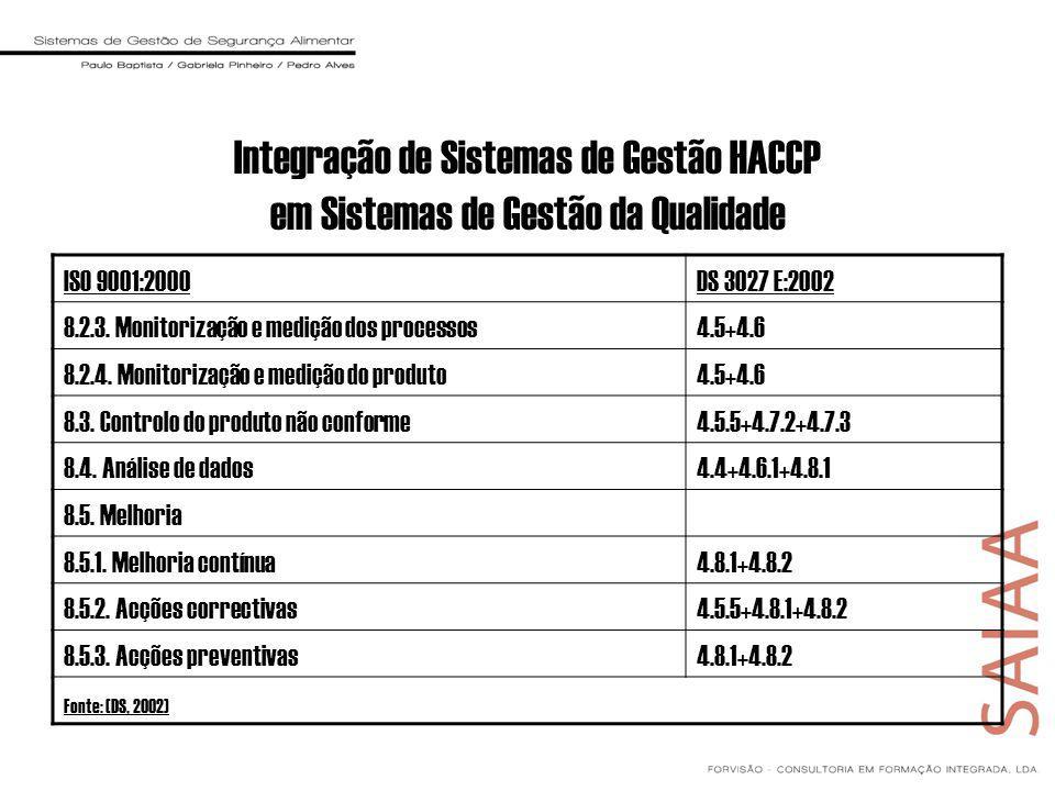 ISO 9001:2000DS 3027 E:2002 8.2.3. Monitorização e medição dos processos4.5+4.6 8.2.4. Monitorização e medição do produto4.5+4.6 8.3. Controlo do prod