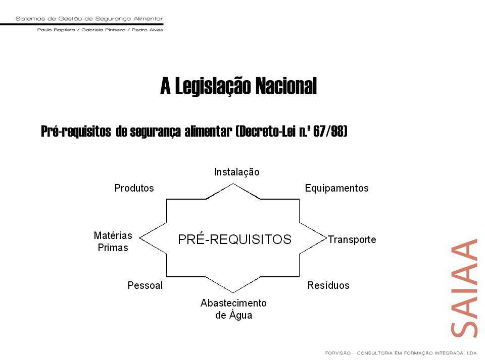 A Legislação Nacional Pré-requisitos de segurança alimentar (Decreto-Lei n.º 67/98)