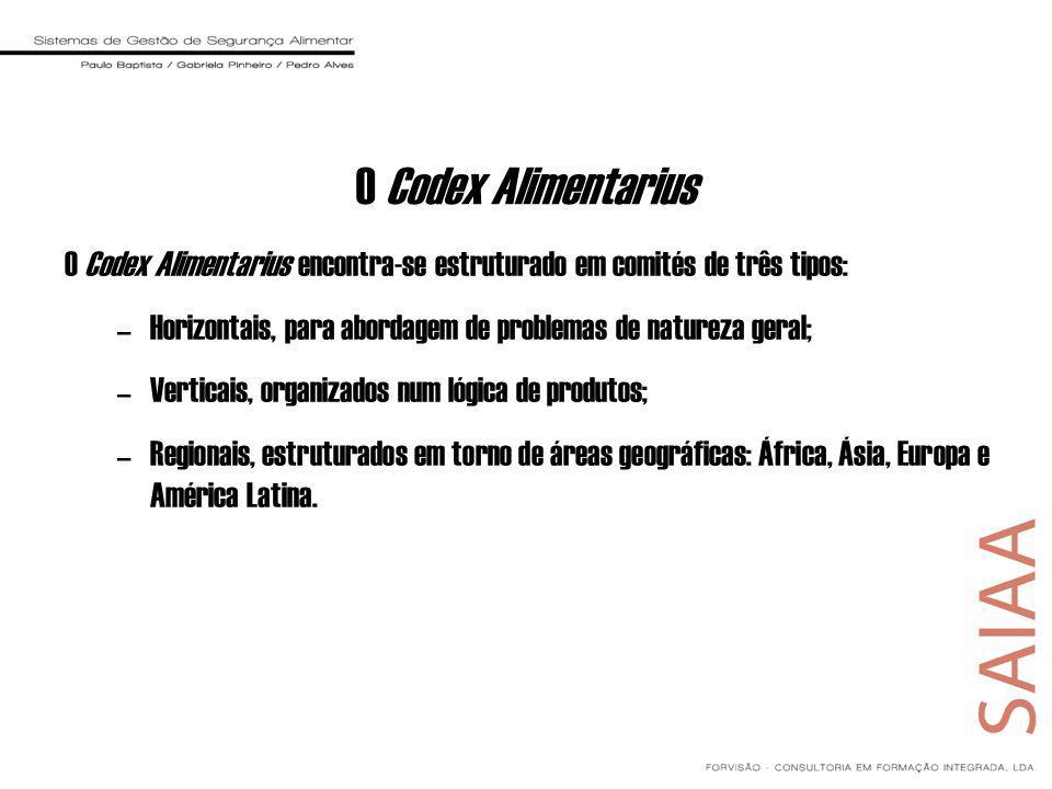 O Codex Alimentarius O Codex Alimentarius encontra-se estruturado em comités de três tipos: –Horizontais, para abordagem de problemas de natureza geral; –Verticais, organizados num lógica de produtos; –Regionais, estruturados em torno de áreas geográficas: África, Ásia, Europa e América Latina.