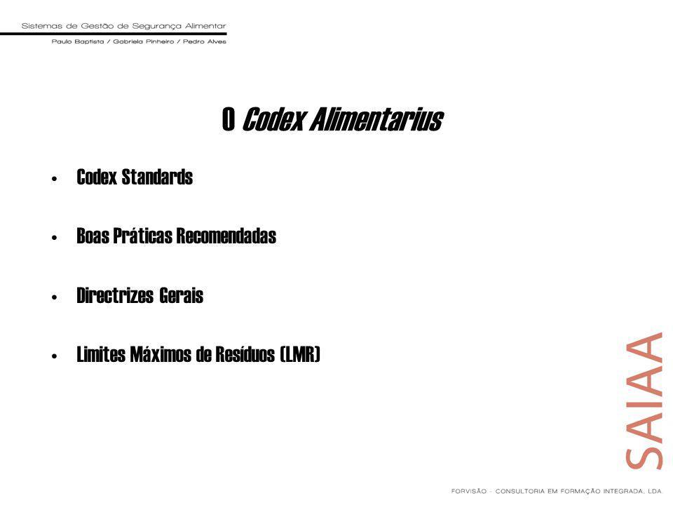 O Codex Alimentarius Codex Standards Boas Práticas Recomendadas Directrizes Gerais Limites Máximos de Resíduos (LMR)