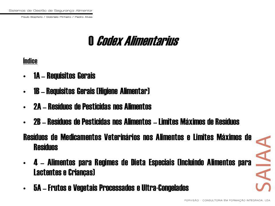 O Codex Alimentarius Índice 1A – Requisitos Gerais 1B – Requisitos Gerais (Higiene Alimentar) 2A – Resíduos de Pesticidas nos Alimentos 2B – Resíduos de Pesticidas nos Alimentos – Limites Máximos de Resíduos Resíduos de Medicamentos Veterinários nos Alimentos e Limites Máximos de Resíduos 4 – Alimentos para Regimes de Dieta Especiais (Incluindo Alimentos para Lactentes e Crianças) 5A – Frutos e Vegetais Processados e Ultra-Congelados