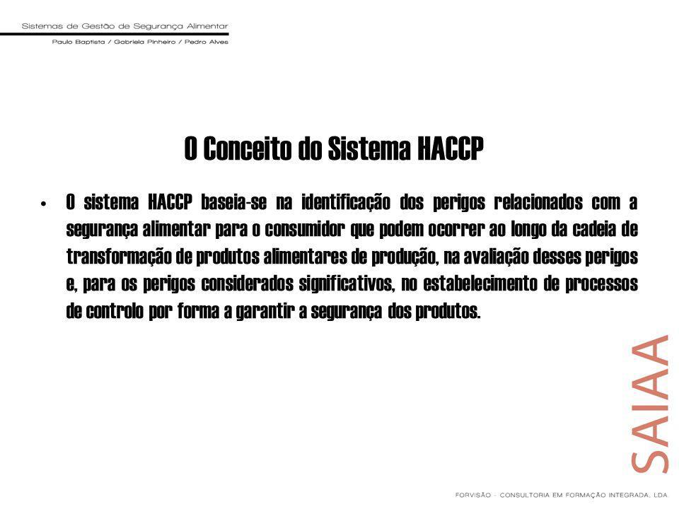 O Conceito do Sistema HACCP O sistema HACCP baseia-se na identificação dos perigos relacionados com a segurança alimentar para o consumidor que podem