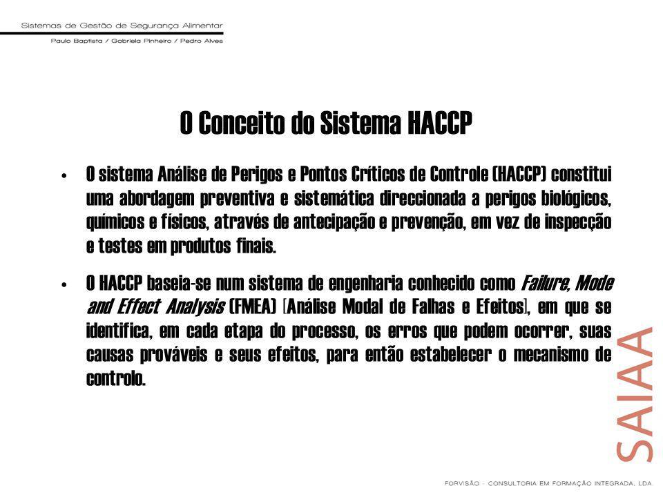 O Conceito do Sistema HACCP O sistema Análise de Perigos e Pontos Críticos de Controle (HACCP) constitui uma abordagem preventiva e sistemática direccionada a perigos biológicos, químicos e físicos, através de antecipação e prevenção, em vez de inspecção e testes em produtos finais.