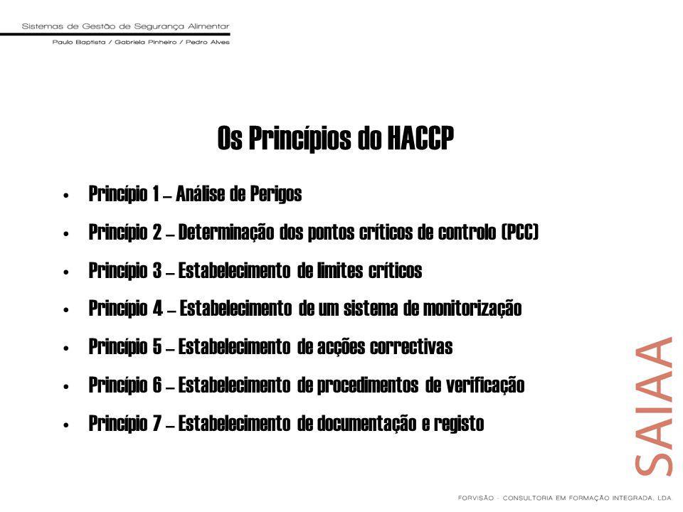 Os Princípios do HACCP Princípio 1 – Análise de Perigos Princípio 2 – Determinação dos pontos críticos de controlo (PCC) Princípio 3 – Estabelecimento de limites críticos Princípio 4 – Estabelecimento de um sistema de monitorização Princípio 5 – Estabelecimento de acções correctivas Princípio 6 – Estabelecimento de procedimentos de verificação Princípio 7 – Estabelecimento de documentação e registo