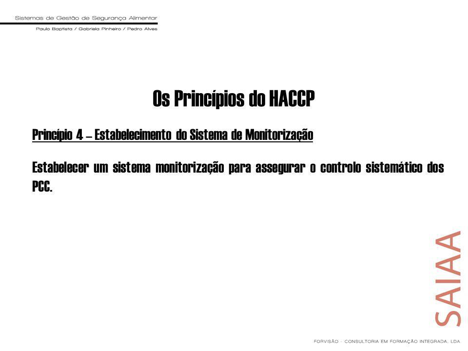 Princípio 4 – Estabelecimento do Sistema de Monitorização Estabelecer um sistema monitorização para assegurar o controlo sistemático dos PCC. Os Princ