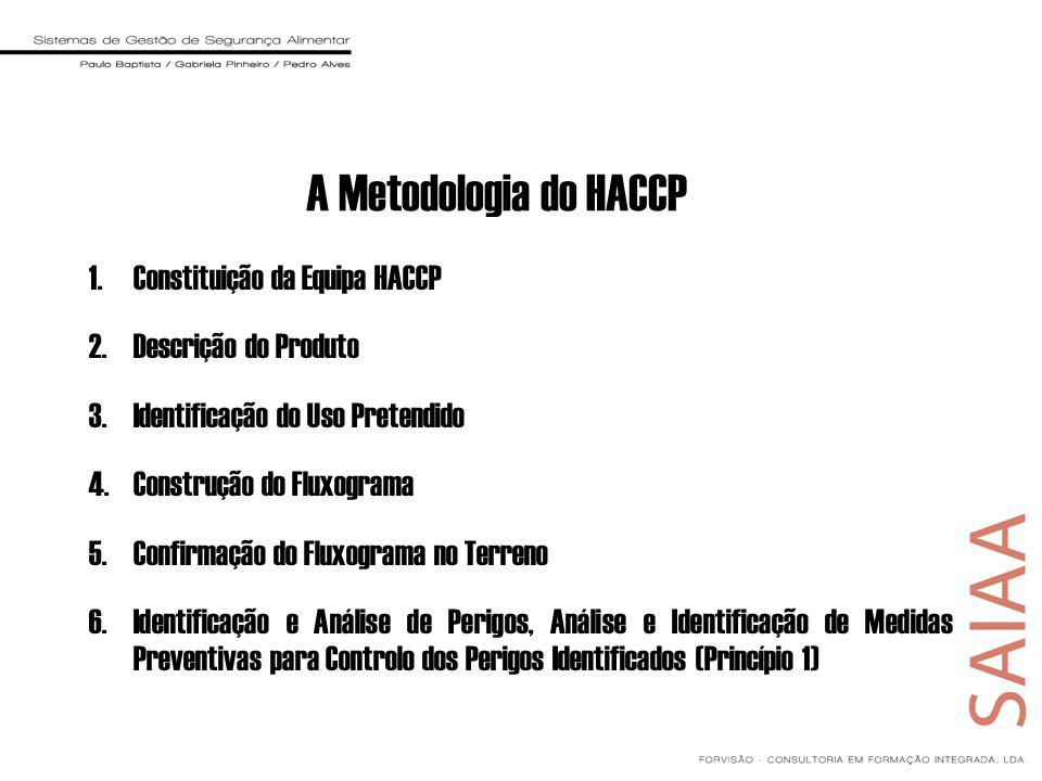 A Metodologia do HACCP 1.Constituição da Equipa HACCP 2.Descrição do Produto 3.Identificação do Uso Pretendido 4.Construção do Fluxograma 5.Confirmação do Fluxograma no Terreno 6.Identificação e Análise de Perigos, Análise e Identificação de Medidas Preventivas para Controlo dos Perigos Identificados (Princípio 1)