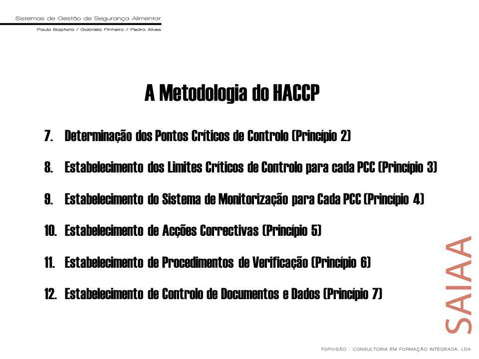 7.Determinação dos Pontos Críticos de Controlo (Princípio 2) 8.Estabelecimento dos Limites Críticos de Controlo para cada PCC (Princípio 3) 9.Estabelecimento do Sistema de Monitorização para Cada PCC (Princípio 4) 10.Estabelecimento de Acções Correctivas (Princípio 5) 11.Estabelecimento de Procedimentos de Verificação (Princípio 6) 12.Estabelecimento de Controlo de Documentos e Dados (Princípio 7) A Metodologia do HACCP