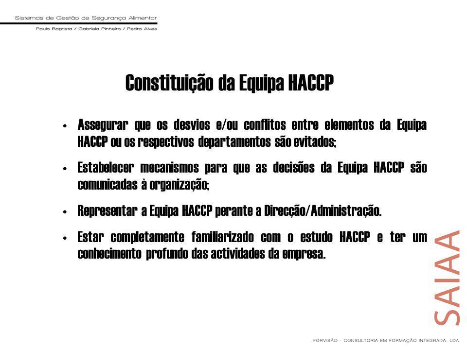 Assegurar que os desvios e/ou conflitos entre elementos da Equipa HACCP ou os respectivos departamentos são evitados; Estabelecer mecanismos para que as decisões da Equipa HACCP são comunicadas à organização; Representar a Equipa HACCP perante a Direcção/Administração.