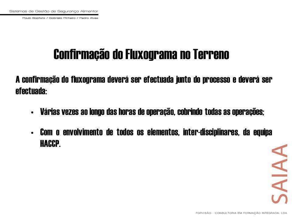 Confirmação do Fluxograma no Terreno A confirmação do fluxograma deverá ser efectuada junto do processo e deverá ser efectuada: Várias vezes ao longo das horas de operação, cobrindo todas as operações; Com o envolvimento de todos os elementos, inter-disciplinares, da equipa HACCP.