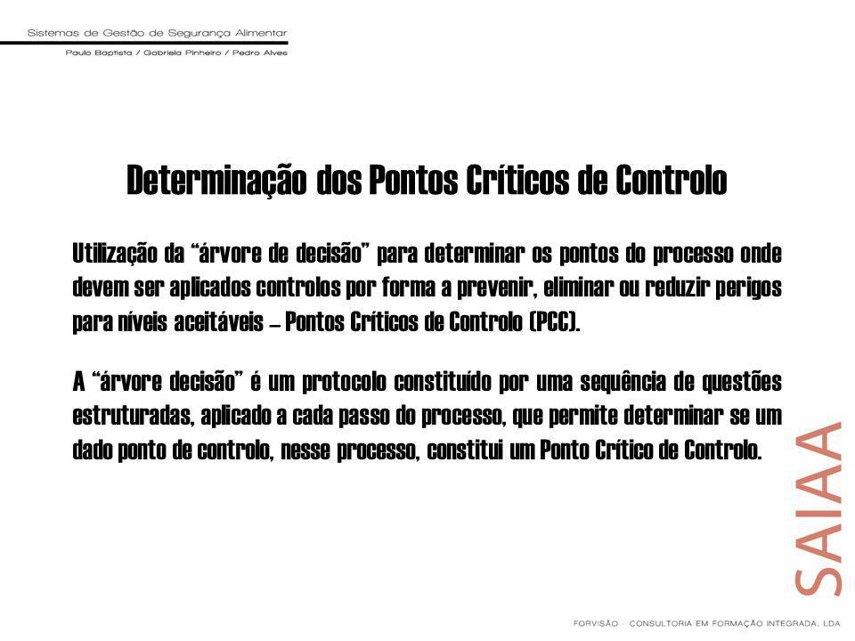 Determinação dos Pontos Críticos de Controlo Utilização da árvore de decisão para determinar os pontos do processo onde devem ser aplicados controlos por forma a prevenir, eliminar ou reduzir perigos para níveis aceitáveis – Pontos Críticos de Controlo (PCC).