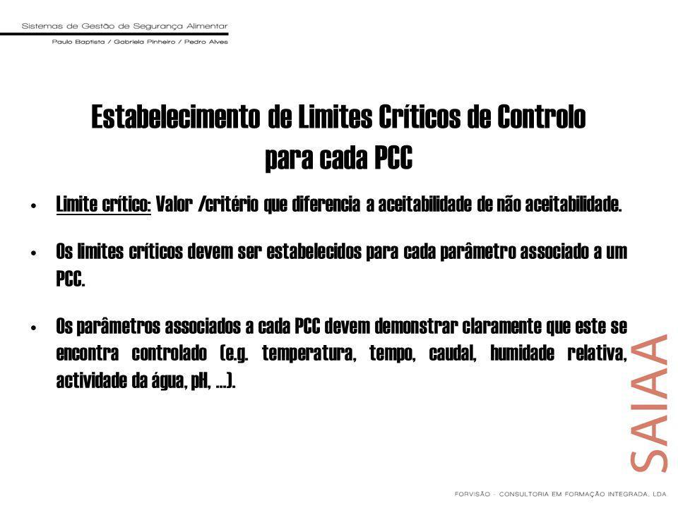 Estabelecimento de Limites Críticos de Controlo para cada PCC Limite crítico: Valor I critério que diferencia a aceitabilidade de não aceitabilidade.