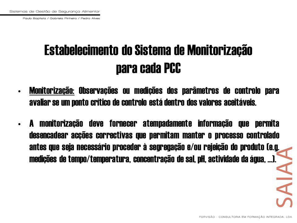 Estabelecimento do Sistema de Monitorização para cada PCC Monitorização: Observações ou medições dos parâmetros de controlo para avaliar se um ponto crítico de controlo está dentro dos valores aceitáveis.