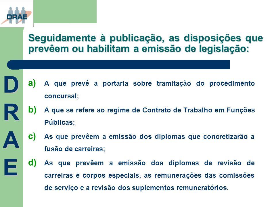 Seguidamente à publicação, as disposições que prevêem ou habilitam a emissão de legislação: a) A que prevê a portaria sobre tramitação do procedimento
