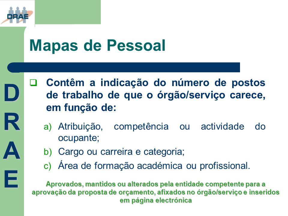 Mapas de Pessoal Contêm a indicação do número de postos de trabalho de que o órgão/serviço carece, em função de: a) Atribuição, competência ou activid
