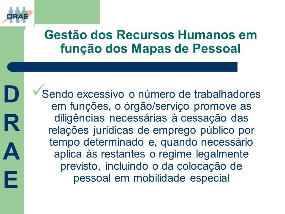 Gestão dos Recursos Humanos em função dos Mapas de Pessoal Sendo excessivo o número de trabalhadores em funções, o órgão/serviço promove as diligência