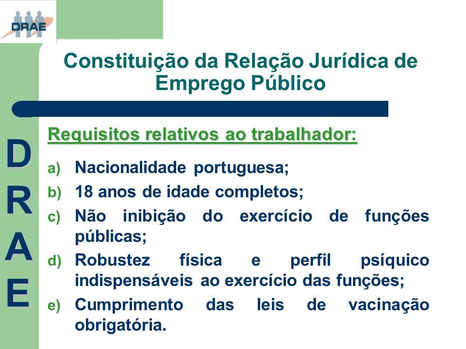 Constituição da Relação Jurídica de Emprego Público Requisitos relativos ao trabalhador: a) Nacionalidade portuguesa; b) 18 anos de idade completos; c