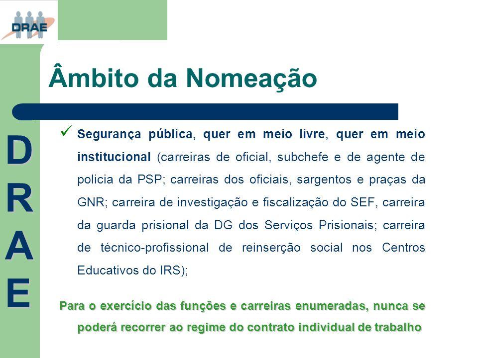 Âmbito da Nomeação Segurança pública, quer em meio livre, quer em meio institucional (carreiras de oficial, subchefe e de agente de policia da PSP; ca