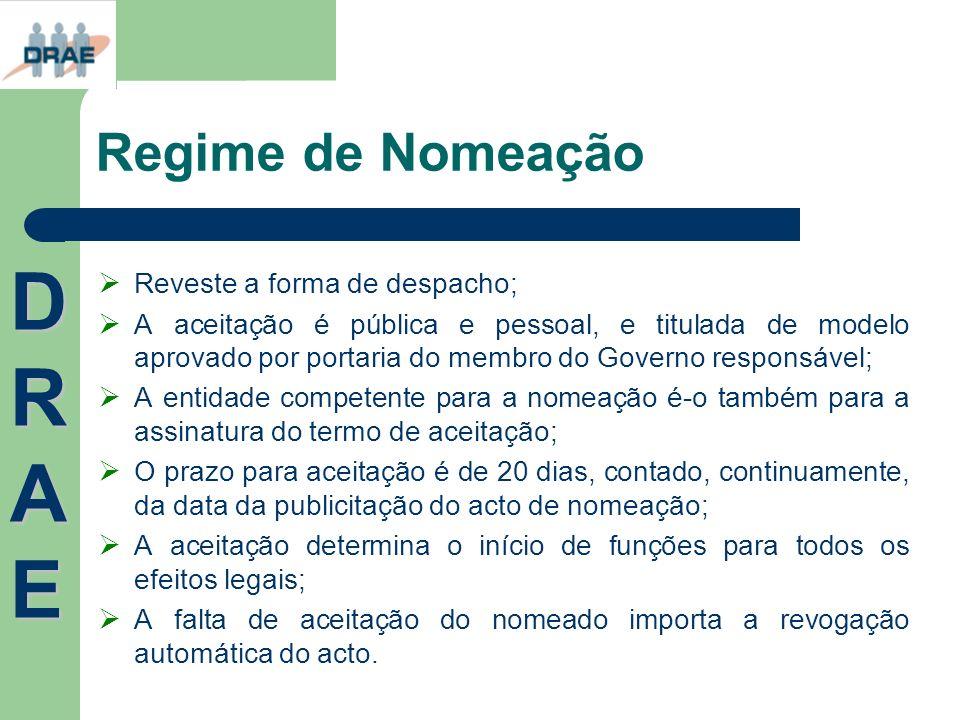 Regime de Nomeação Reveste a forma de despacho; A aceitação é pública e pessoal, e titulada de modelo aprovado por portaria do membro do Governo respo