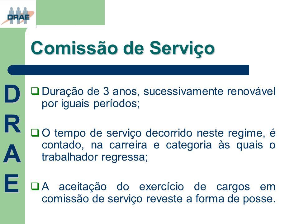 Comissão de Serviço Duração de 3 anos, sucessivamente renovável por iguais períodos; O tempo de serviço decorrido neste regime, é contado, na carreira