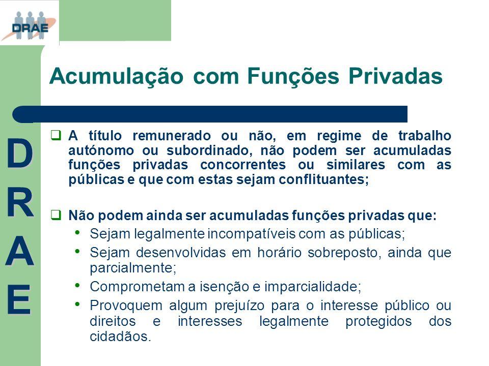 Acumulação com Funções Privadas A título remunerado ou não, em regime de trabalho autónomo ou subordinado, não podem ser acumuladas funções privadas c