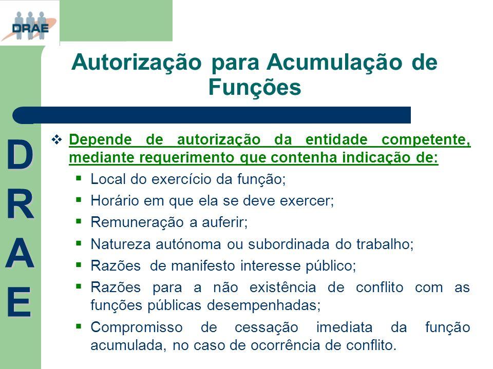 Autorização para Acumulação de Funções Depende de autorização da entidade competente, mediante requerimento que contenha indicação de: Local do exercí