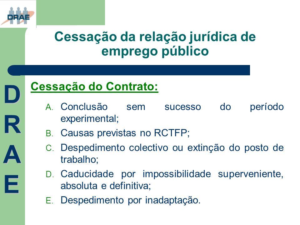 Cessação da relação jurídica de emprego público Cessação do Contrato: A. Conclusão sem sucesso do período experimental; B. Causas previstas no RCTFP;