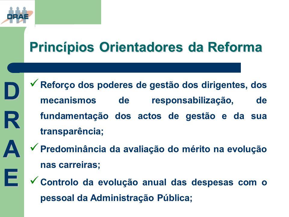 Princípios Orientadores da Reforma Reforço dos poderes de gestão dos dirigentes, dos mecanismos de responsabilização, de fundamentação dos actos de ge