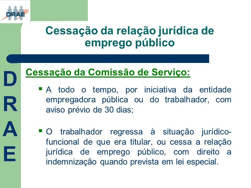 Cessação da relação jurídica de emprego público Cessação da Comissão de Serviço: A todo o tempo, por iniciativa da entidade empregadora pública ou do