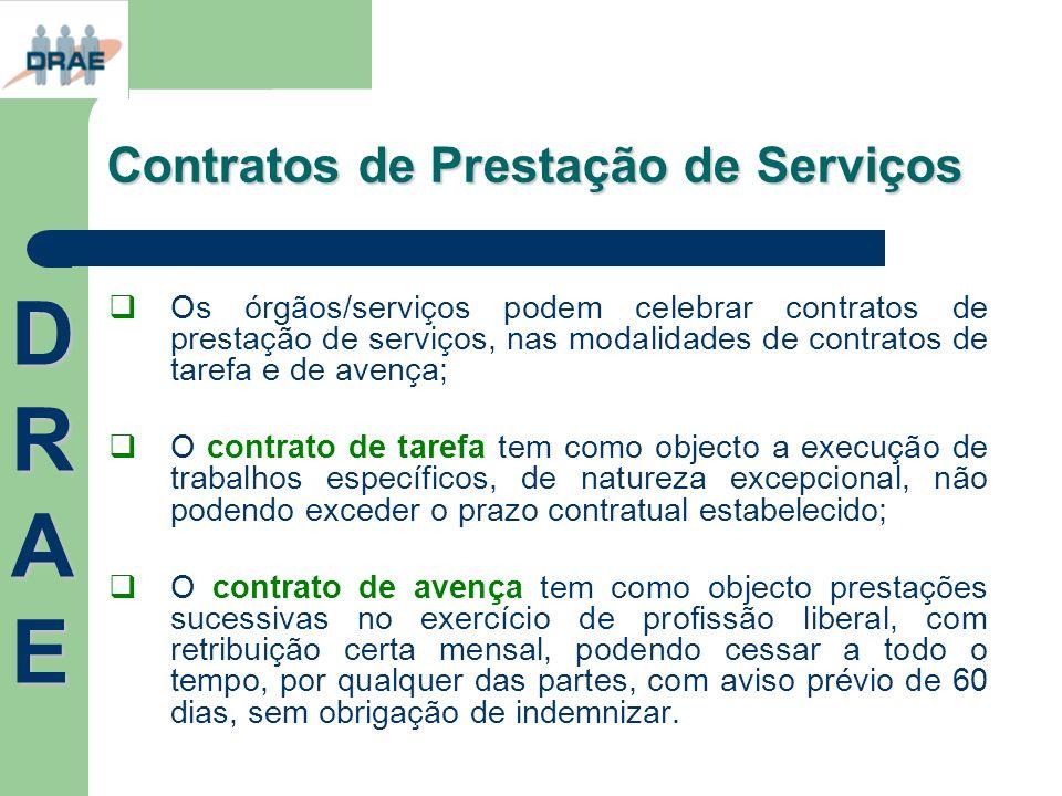 Contratos de Prestação de Serviços Os órgãos/serviços podem celebrar contratos de prestação de serviços, nas modalidades de contratos de tarefa e de a