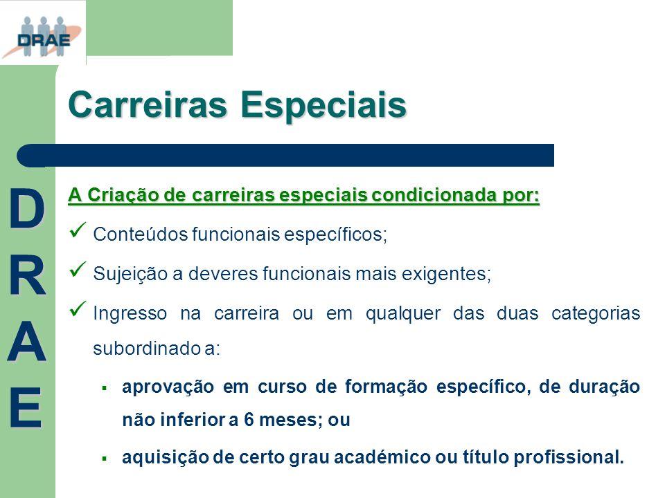 Carreiras Especiais A Criação de carreiras especiais condicionada por: Conteúdos funcionais específicos; Sujeição a deveres funcionais mais exigentes;