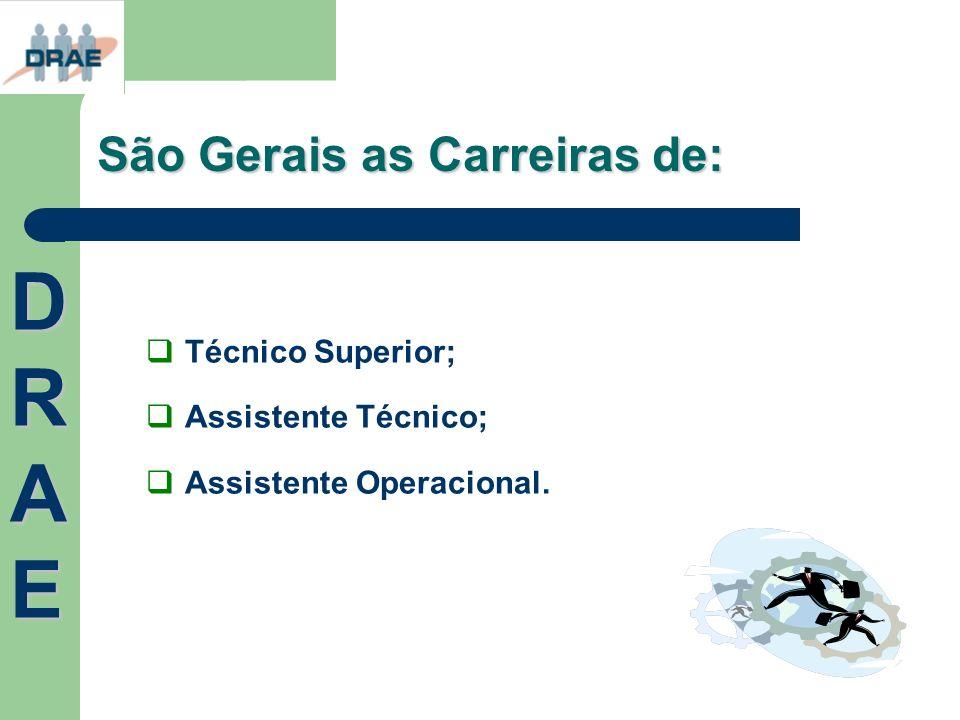 São Gerais as Carreiras de: Técnico Superior; Assistente Técnico; Assistente Operacional. DRAEDRAEDRAEDRAE