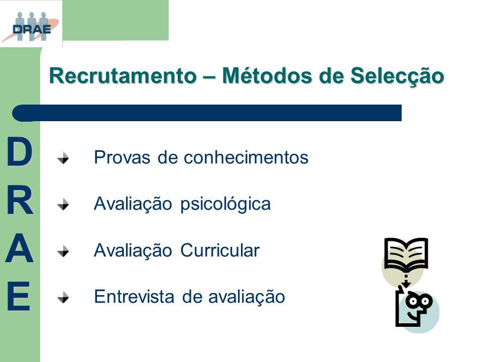 Recrutamento – Métodos de Selecção Provas de conhecimentos Avaliação psicológica Avaliação Curricular Entrevista de avaliação DRAEDRAEDRAEDRAE