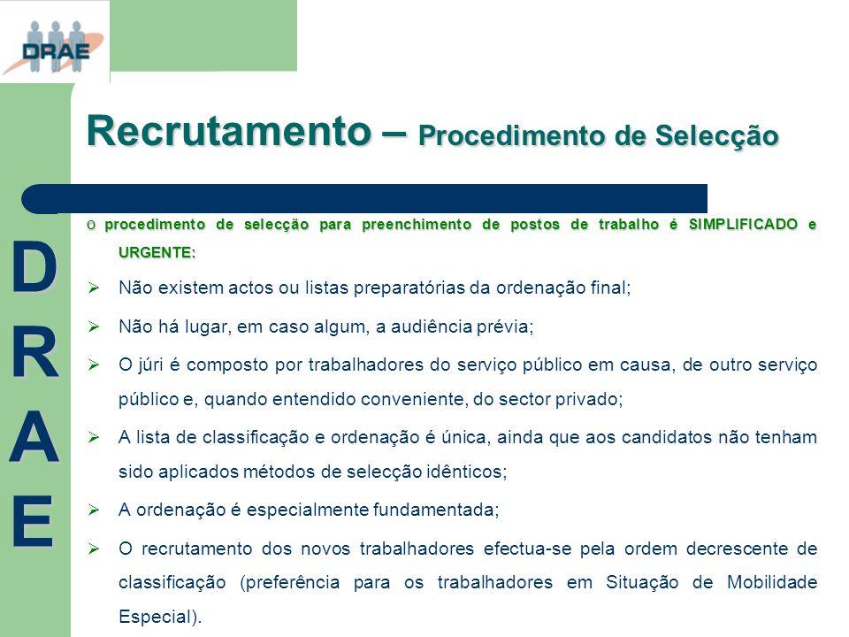 Recrutamento – Procedimento de Selecção O procedimento de selecção para preenchimento de postos de trabalho é SIMPLIFICADO e URGENTE: Não existem acto