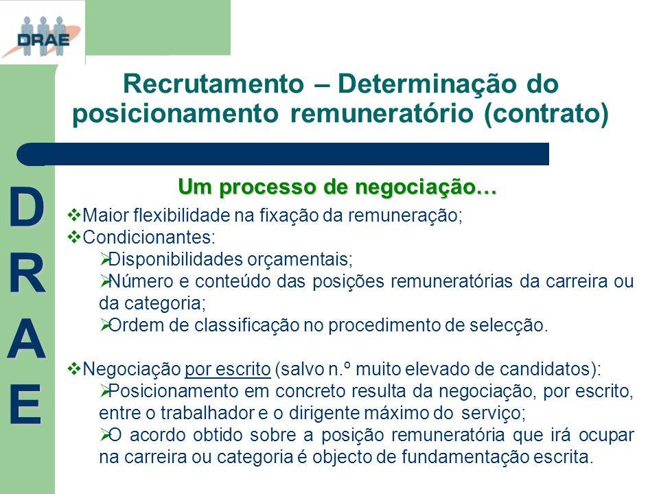 Recrutamento – Determinação do posicionamento remuneratório (contrato) Um processo de negociação… Maior flexibilidade na fixação da remuneração; Condi