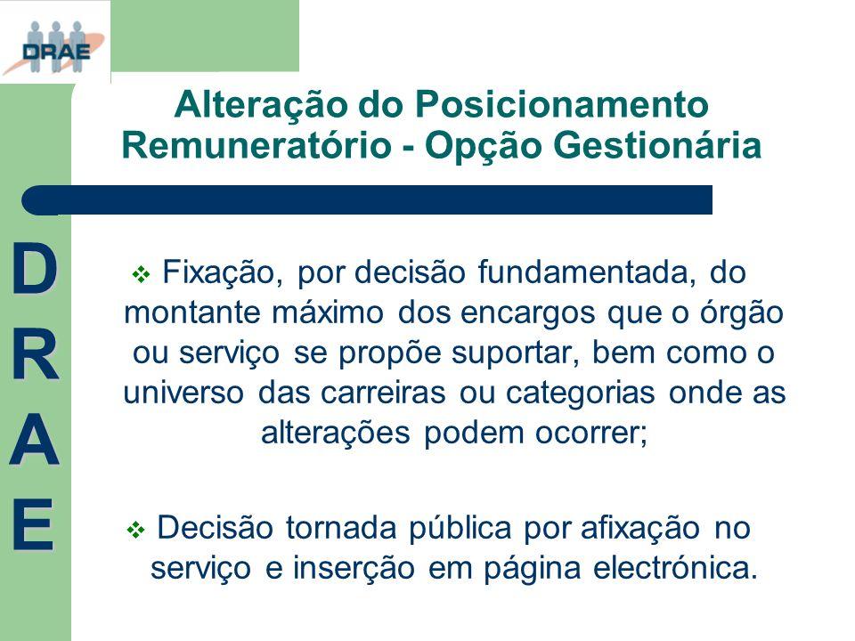 Alteração do Posicionamento Remuneratório - Opção Gestionária Fixação, por decisão fundamentada, do montante máximo dos encargos que o órgão ou serviç