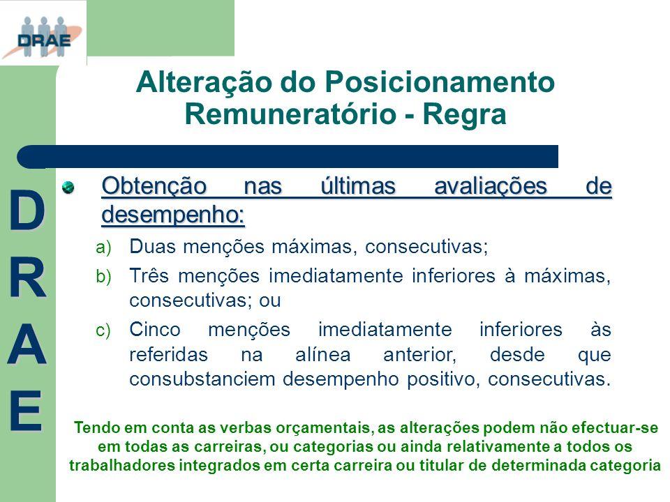 Alteração do Posicionamento Remuneratório - Regra Obtenção nas últimas avaliações de desempenho: a) Duas menções máximas, consecutivas; b) Três mençõe