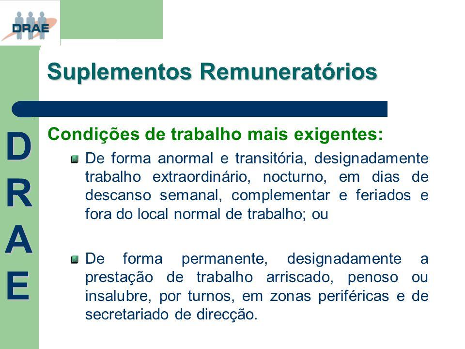 Suplementos Remuneratórios Condições de trabalho mais exigentes: De forma anormal e transitória, designadamente trabalho extraordinário, nocturno, em