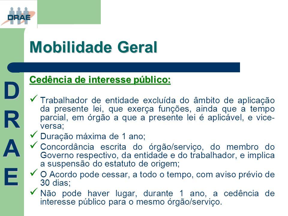 Mobilidade Geral Cedência de interesse público: Trabalhador de entidade excluída do âmbito de aplicação da presente lei, que exerça funções, ainda que