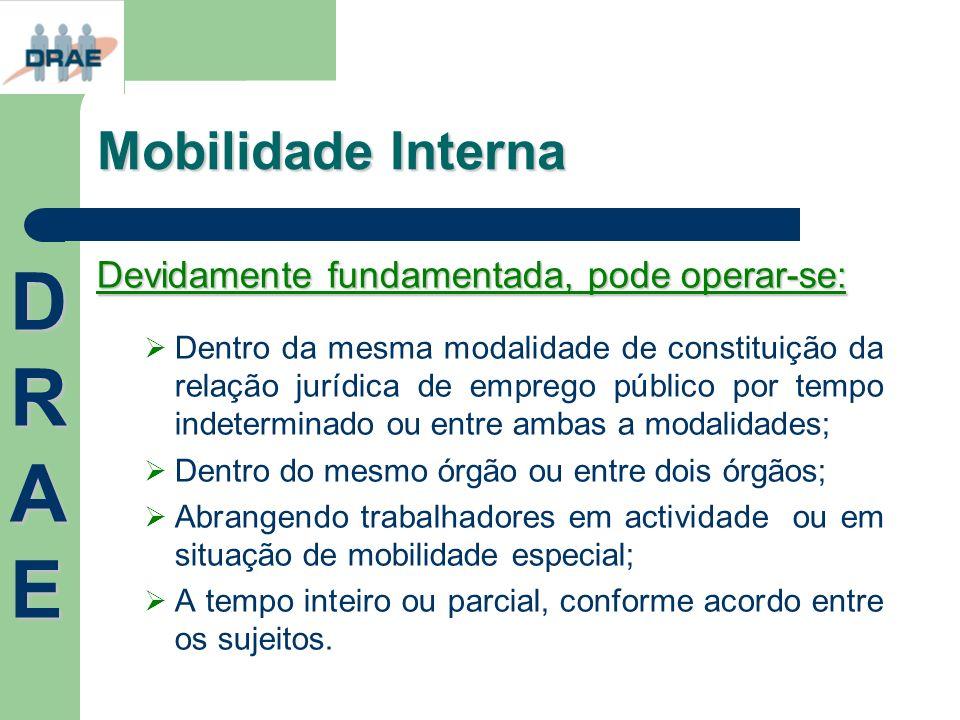 Mobilidade Interna Devidamente fundamentada, pode operar-se: Dentro da mesma modalidade de constituição da relação jurídica de emprego público por tem