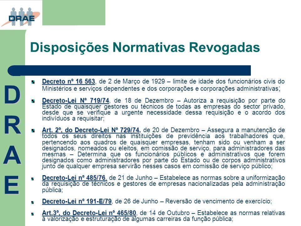 Disposições Normativas Revogadas Decreto nº 16 563 Decreto nº 16 563, de 2 de Março de 1929 – limite de idade dos funcionários civis do Ministérios e