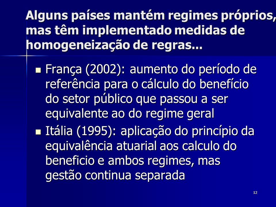 12 Alguns países mantém regimes próprios, mas têm implementado medidas de homogeneização de regras... França (2002): aumento do período de referência