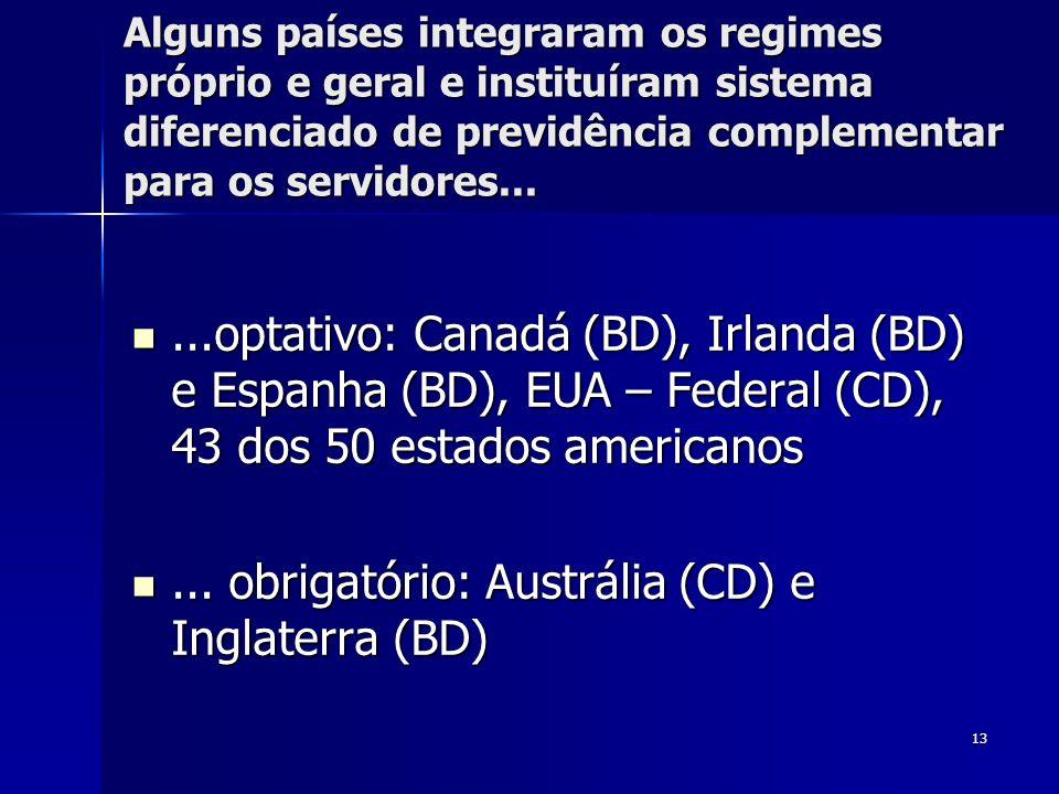 13 Alguns países integraram os regimes próprio e geral e instituíram sistema diferenciado de previdência complementar para os servidores......optativo